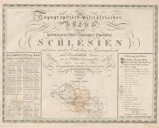 Topographisch-militarischer Atlas von der Königlich Preussischen Provinz Schlesien [...] Sect. 1